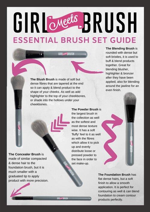Brush Guide 1
