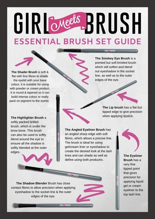 Brush Guide 2